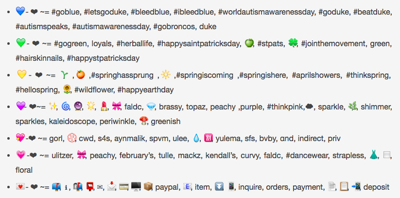 what does 1 in 3 odds meanings of emoji