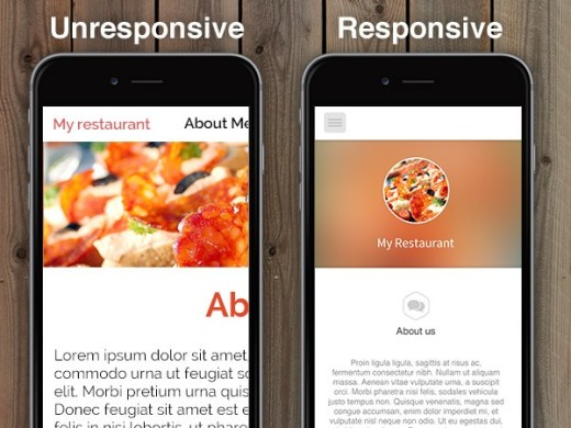 responsive-vs-unresponsive-comparison