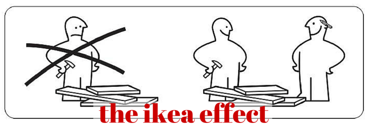 why work at ikea Welcome to the ikea store here you can find information about the ikea store visit you'll find information about how to prepare before, during, and after your visit.