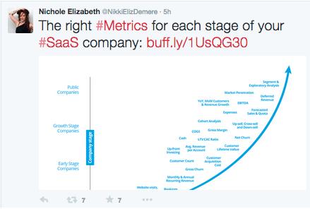 Nichole Elizabeth Twitter Growth Hackers