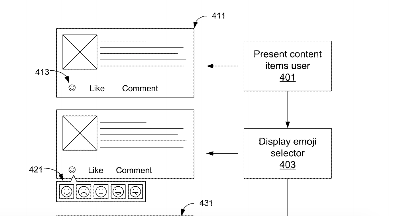 facebook patent emoji reaction