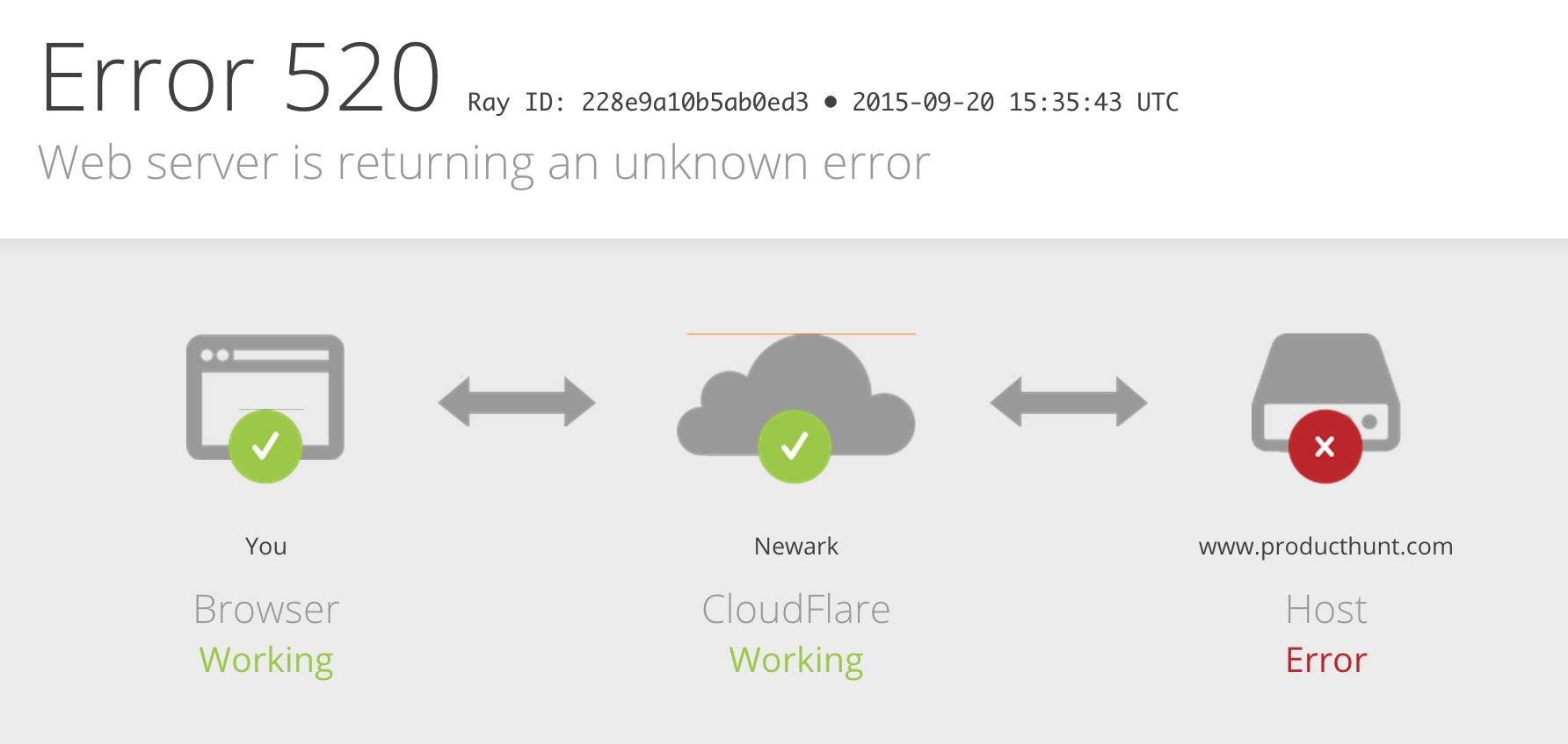 producthunt down