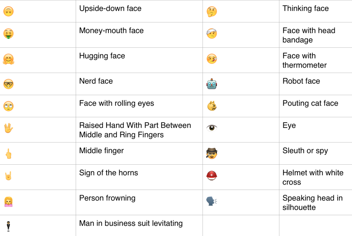 Meaning of emoji hand signs