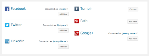 Increase blog post traffic