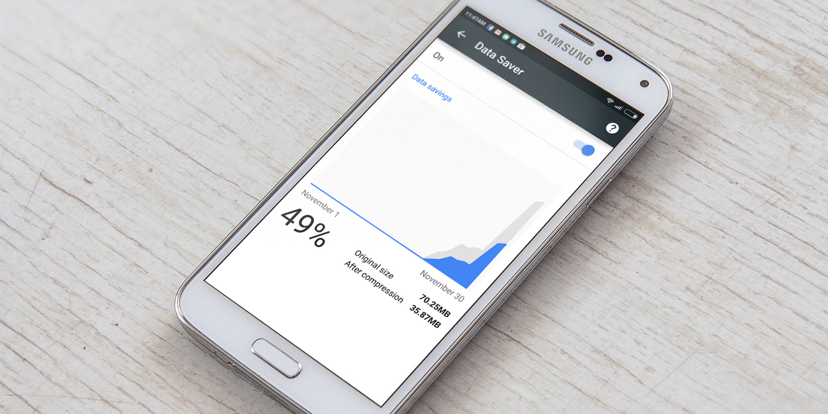 Chrome for Android skips images on sites for up to 70% data savings