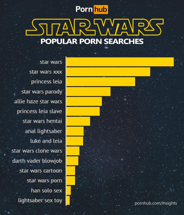 pornhub pornstar list