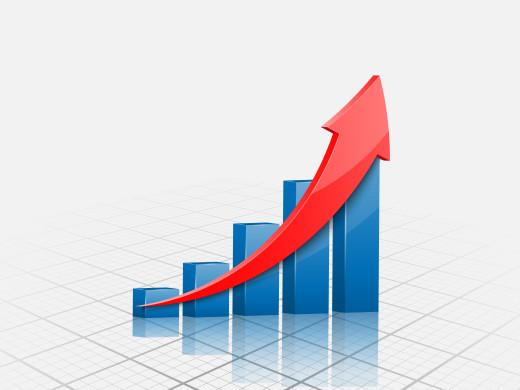 growth chart, profit