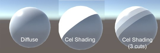 Unity 5 Cel Shading is a rendering technique used to simulate the lighting in cartoons and comics.