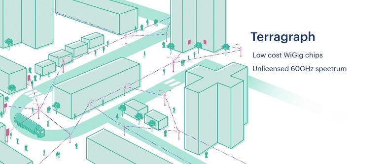 terragraph-f8