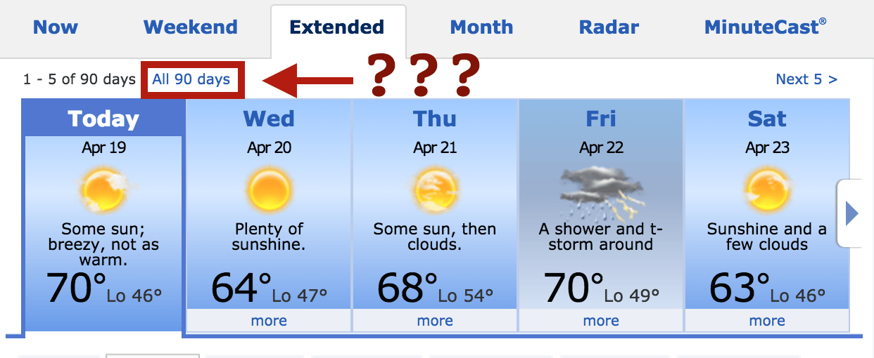 Hey accuweather who do you think you are punxsutawney phil
