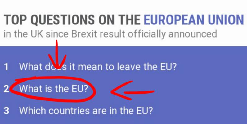 Britové se po brexitu ptají na Googlu, co je to EU
