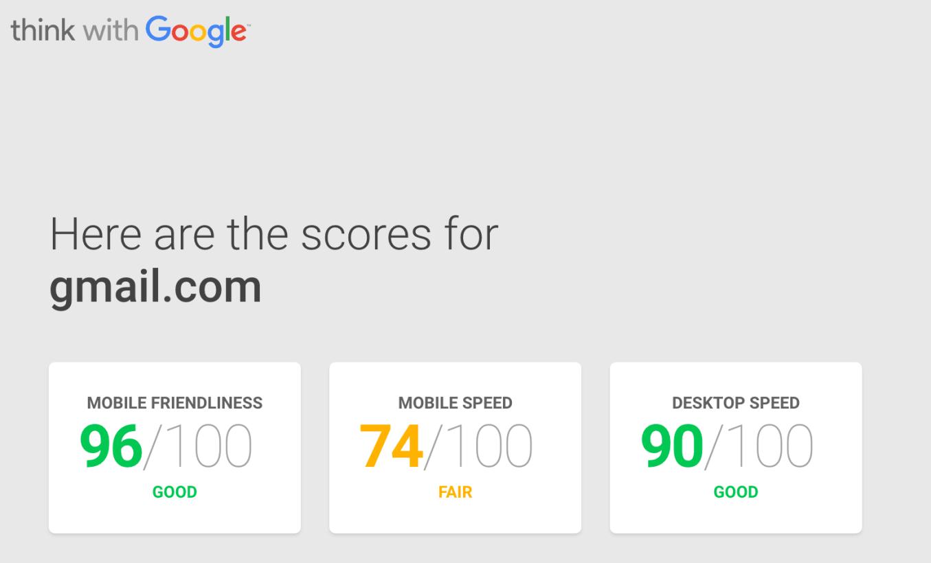gmail score
