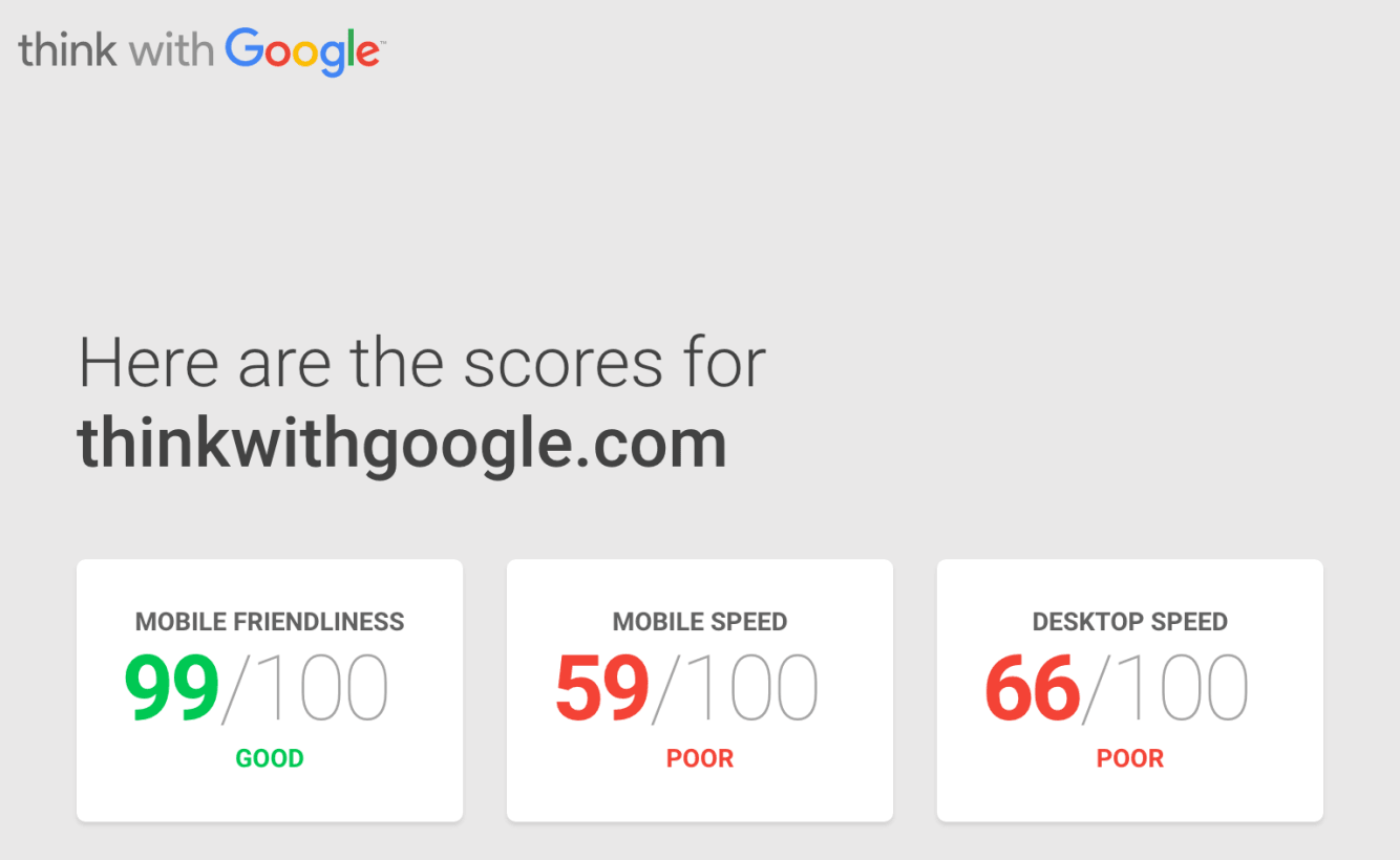 think with google score