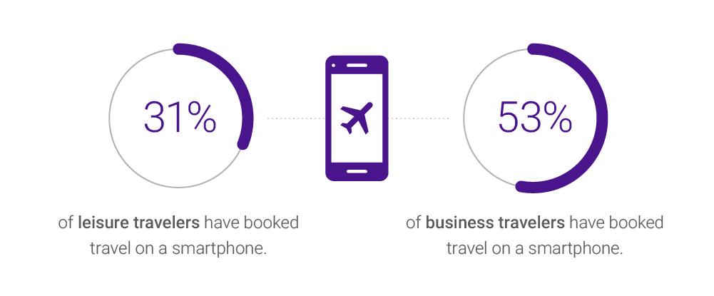 leisure-travelers-vs-business-travelers