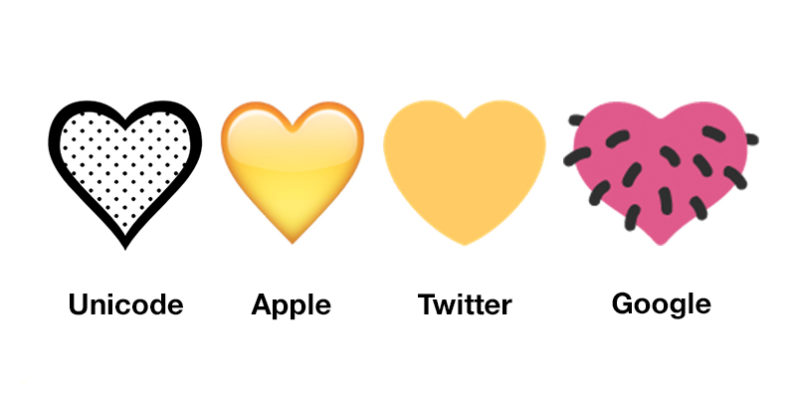 What does the yellow heart emoji mean