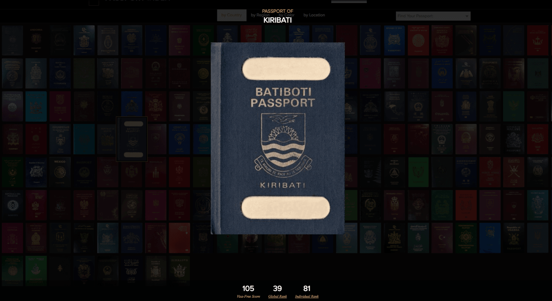 passport index rank tool 2