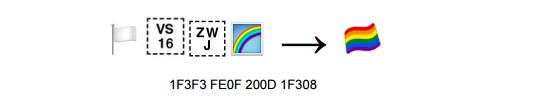 unicode-rainbow-flag