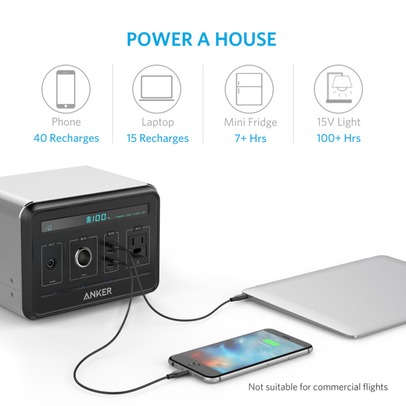 Review: Anker's Powerhouse is 120k mAh of battery power