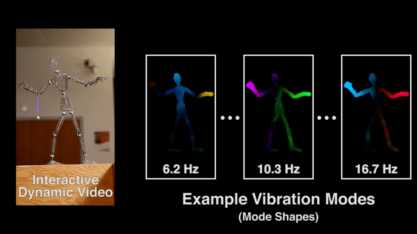 MIT just changed the AR game with 'Interactive Dynamic Video'