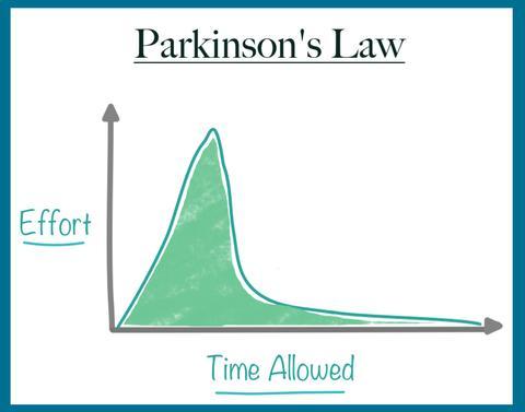 Parkinson_s_Law_ee7455ec-1fc1-49f1-a3b9-56323078714c_large