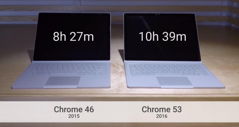 Chrome Surface Book