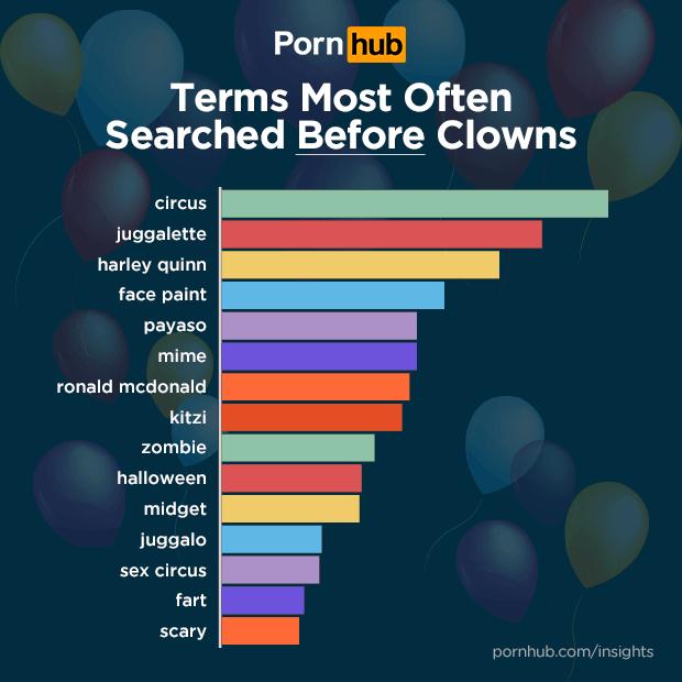 Porn searcher