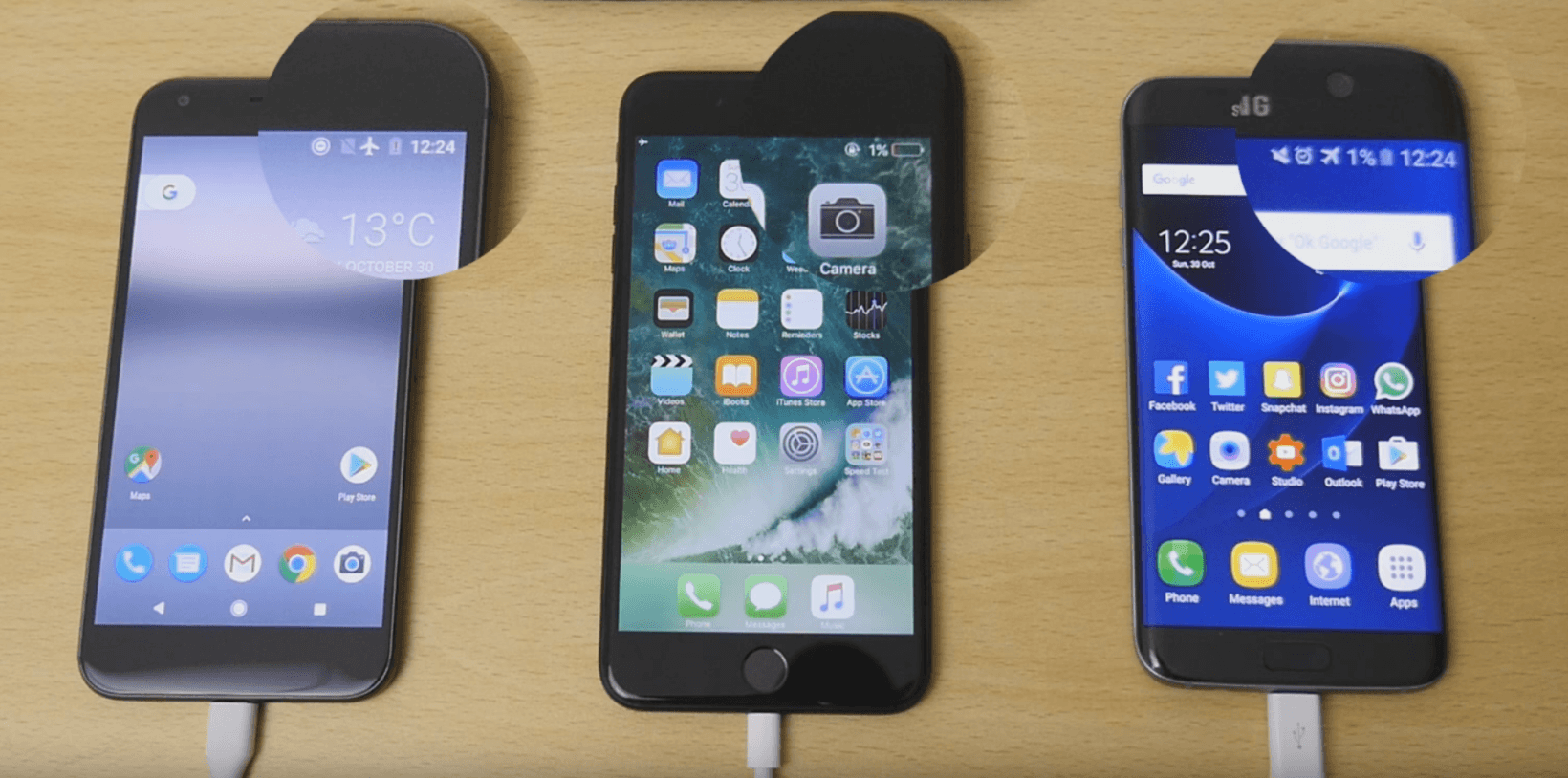 apple iphone 7 plus, samsung galaxy s7 edge, google pixel xl
